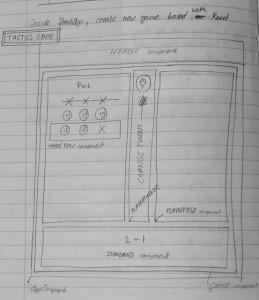tactics-wireframes