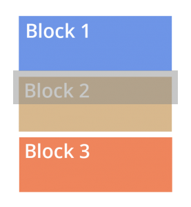 Transition blocks with margin